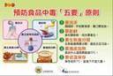 預防食品中毒2.jpg